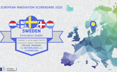 European innovation scoreboard
